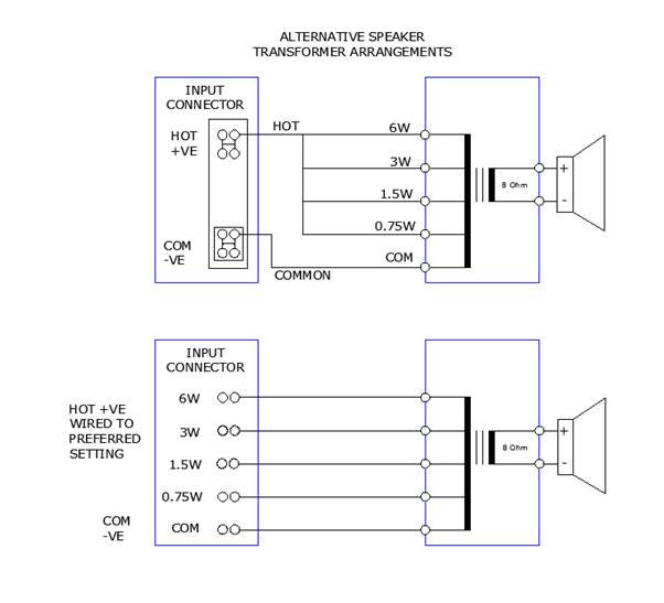 100v line public address system information regardless of the appearance or format of the speaker and transformer arrangement a minimum of three or more wattage adjustments will be available