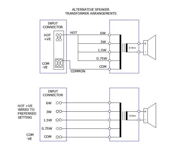 2004 f250 fuel system wiring diagram public address system wiring